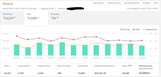 Amazon Associates Proof of Income