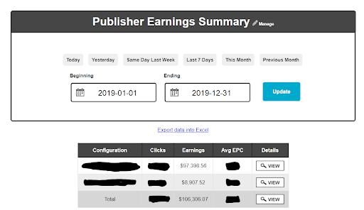 Make Money on AdSense - Publisher Summary