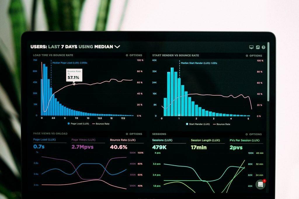 performance analytics for blog