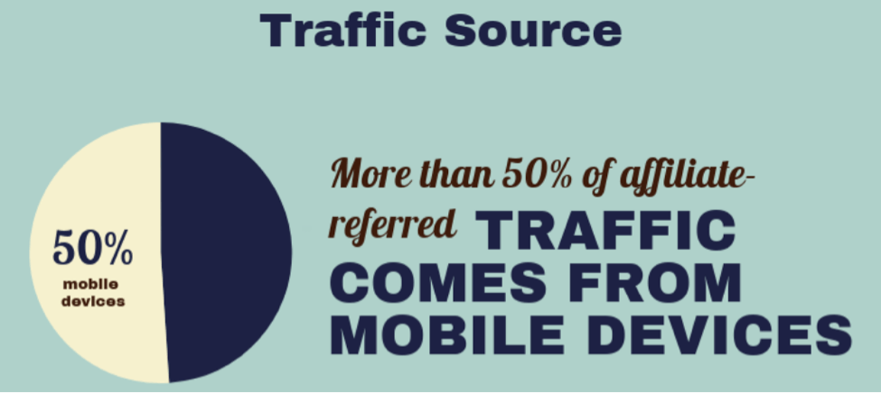 mobile traffic source
